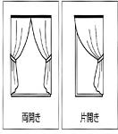カーテンの開け方