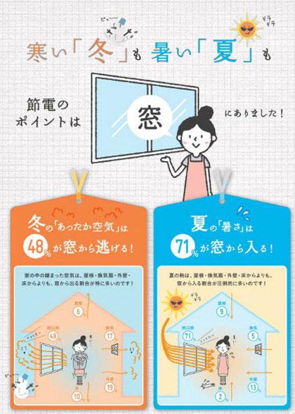 窓から省エネ・節電対策
